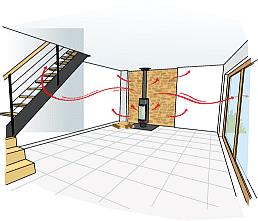 Le chauffage en maison bois - Calcul chauffage d une piece ...